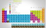 Commission de sciences physiques et chimie 2013